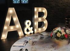 Объемные буквы A B